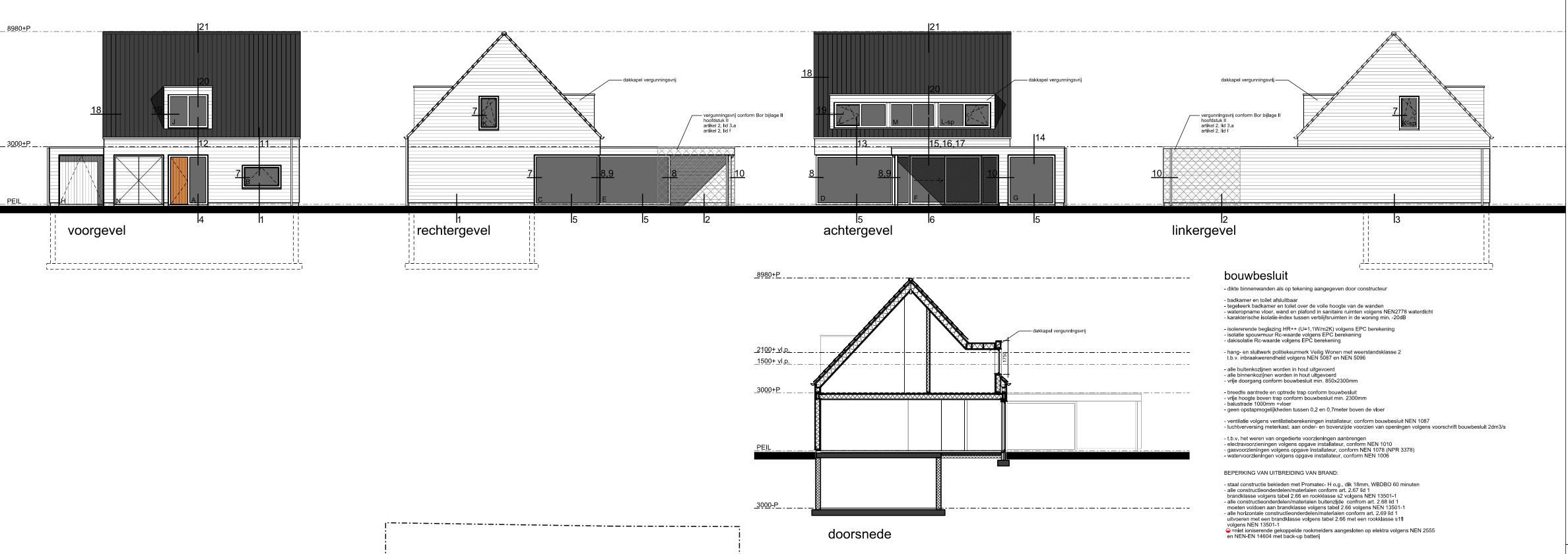 Hoogte Toiletpot Bouwbesluit.Projecten Voor 2018 2019 Vg Loghouses